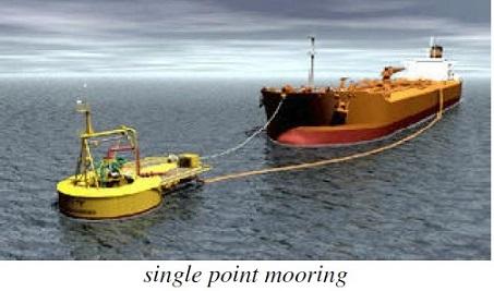 Oil tanker cargo loading procedure